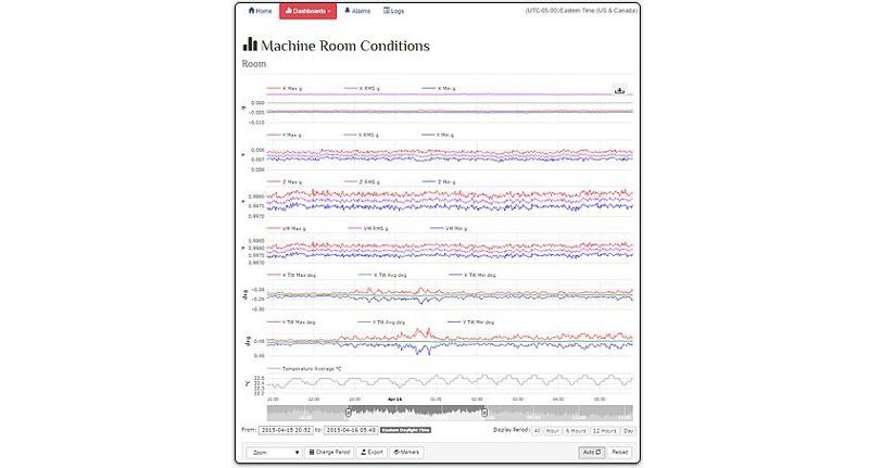 Envision screenshot monitoring noise and vibration
