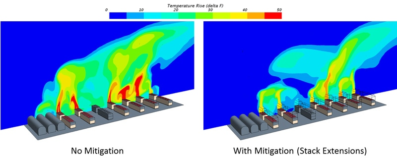 illustrate the temperature rise associated with air-cooled chillers external to a building, predicted using CFD