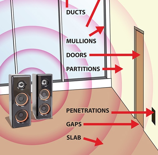 Image: Changing acoustical standards for residential buildings: what designers should know